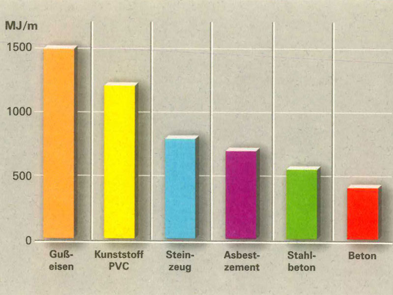 beton r ser gmbh co kg umweltschutz. Black Bedroom Furniture Sets. Home Design Ideas